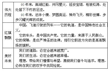 中国共产党建党97周年英文手抄报