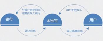 中国银行中小企业部银行实习报告
