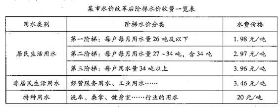 中国共产党成立95周年大会上指出什么是当代中国最鲜明特色