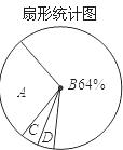 中考跳绳评分标准2017