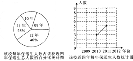 安徽省中考改革方案