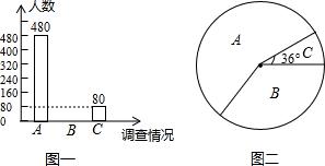 宁夏财经职业技术学院招生网